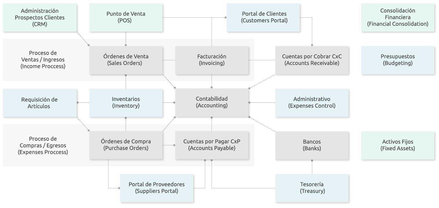 mapa-procesos3